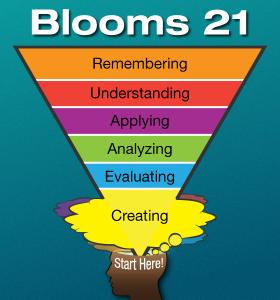 http://plpnetwork.com/2012/05/15/flipping-blooms-taxonomy/
